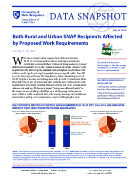Data Snapshot: Both Rural and Urban SNAP Recipients Affected by Proposed Work Requirements